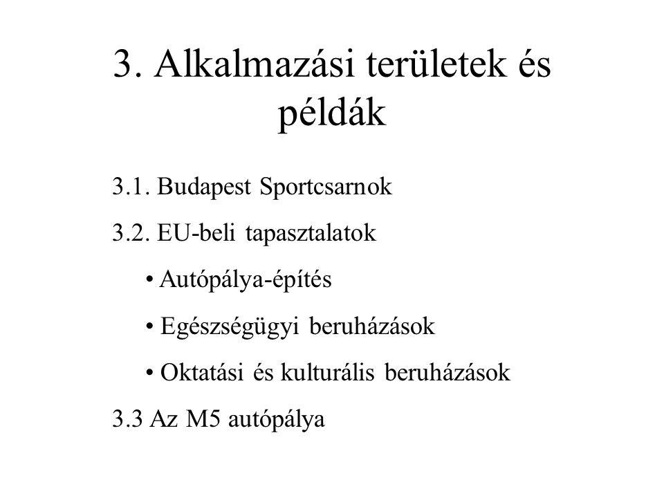 3. Alkalmazási területek és példák 3.1. Budapest Sportcsarnok 3.2.