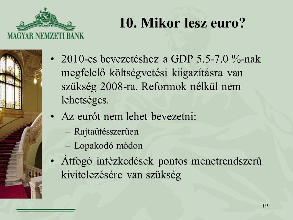 19 10. Mikor lesz euro.