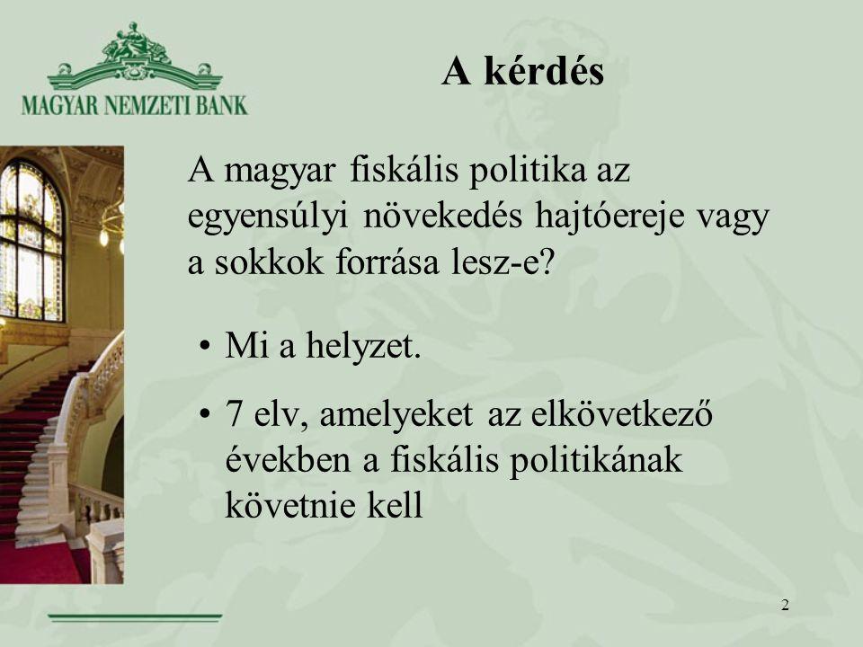 2 A kérdés A magyar fiskális politika az egyensúlyi növekedés hajtóereje vagy a sokkok forrása lesz-e.