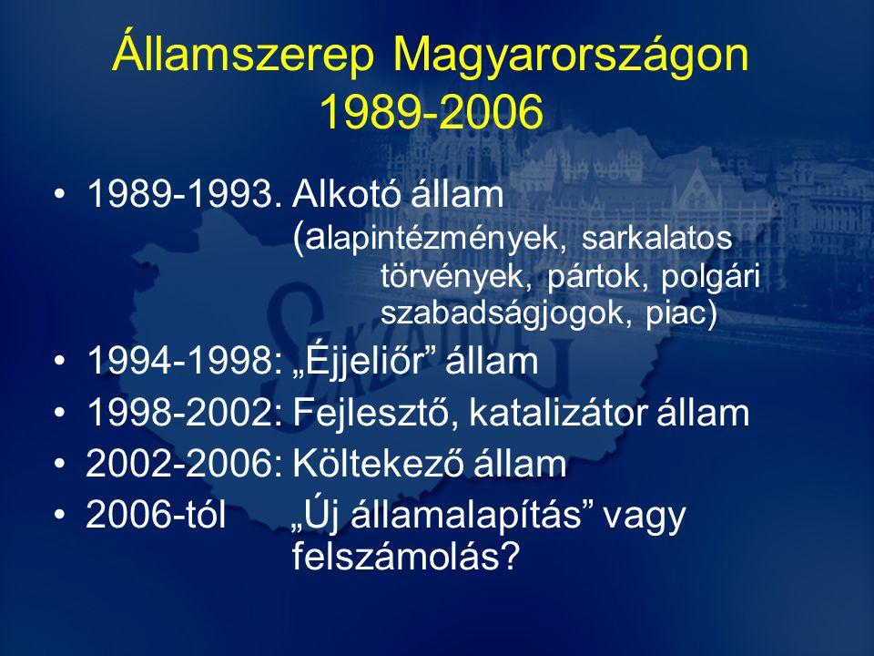 Államszerep Magyarországon 1989-2006 1989-1993.