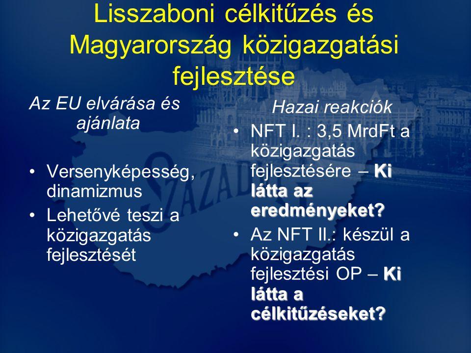 Lisszaboni célkitűzés és Magyarország közigazgatási fejlesztése Az EU elvárása és ajánlata Versenyképesség, dinamizmus Lehetővé teszi a közigazgatás fejlesztését Hazai reakciók Ki látta az eredményeket?NFT I.