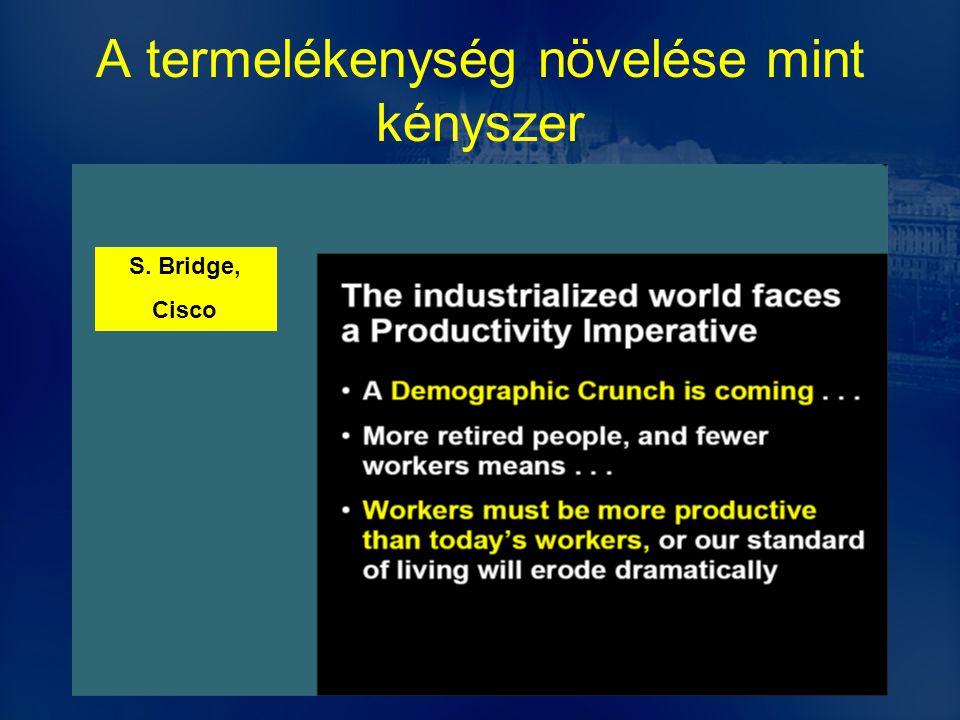 A termelékenység növelése mint kényszer S. Bridge, Cisco
