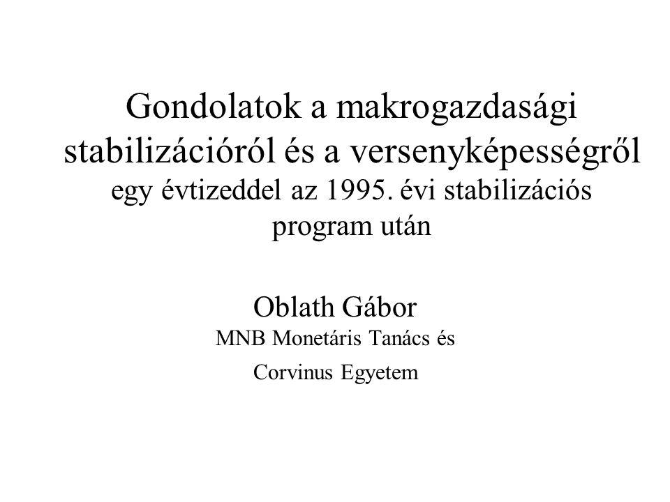 Gondolatok a makrogazdasági stabilizációról és a versenyképességről egy évtizeddel az 1995.