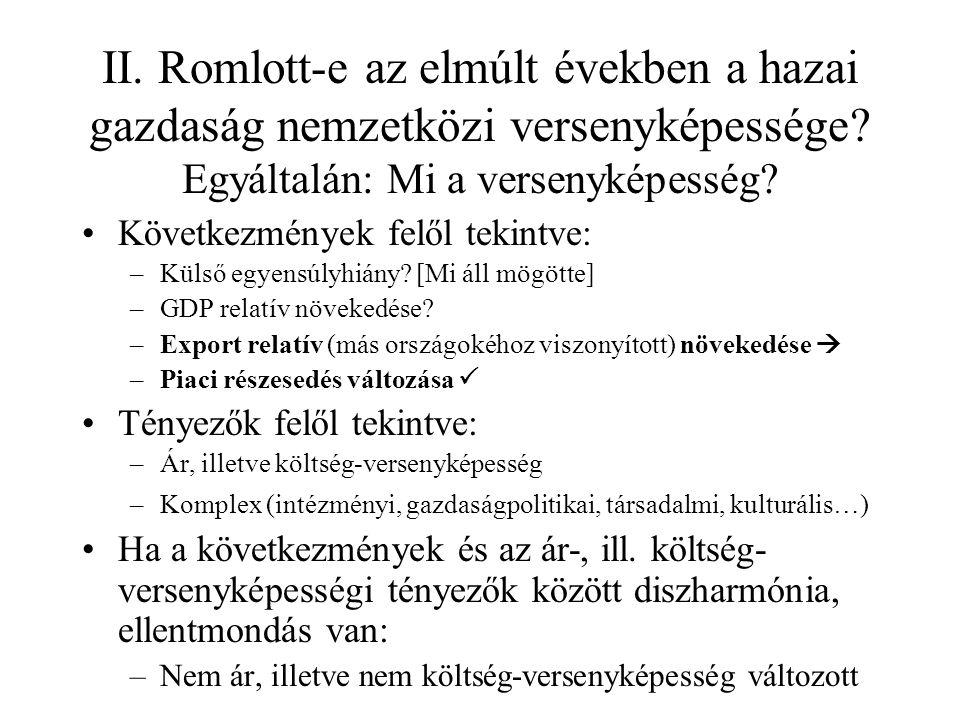II. Romlott-e az elmúlt években a hazai gazdaság nemzetközi versenyképessége.