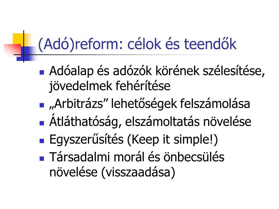 """(Adó)reform: célok és teendők Adóalap és adózók körének szélesítése, jövedelmek fehérítése """"Arbitrázs lehetőségek felszámolása Átláthatóság, elszámoltatás növelése Egyszerűsítés (Keep it simple!) Társadalmi morál és önbecsülés növelése (visszaadása)"""