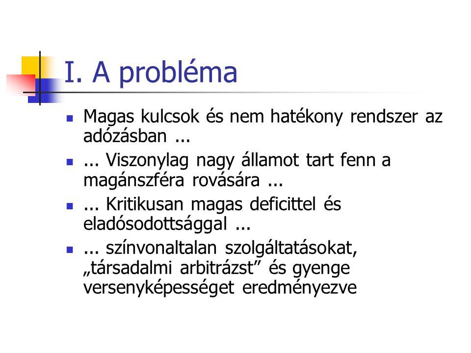 I. A probléma Magas kulcsok és nem hatékony rendszer az adózásban......