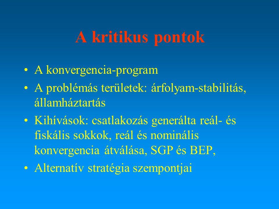 A kritikus pontok A konvergencia-program A problémás területek: árfolyam-stabilitás, államháztartás Kihívások: csatlakozás generálta reál- és fiskális