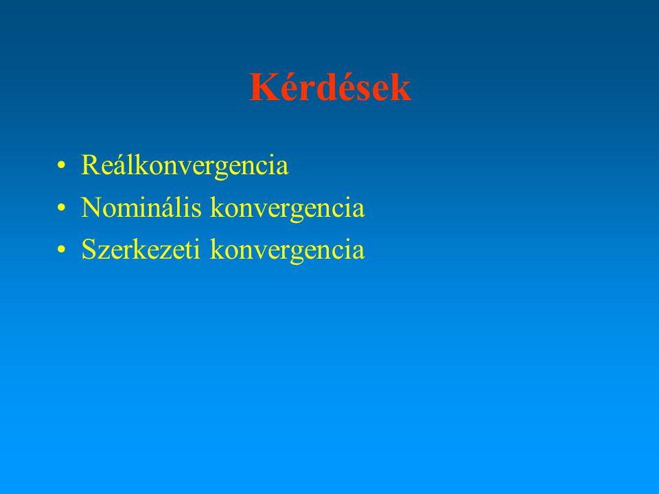Kérdések Reálkonvergencia Nominális konvergencia Szerkezeti konvergencia