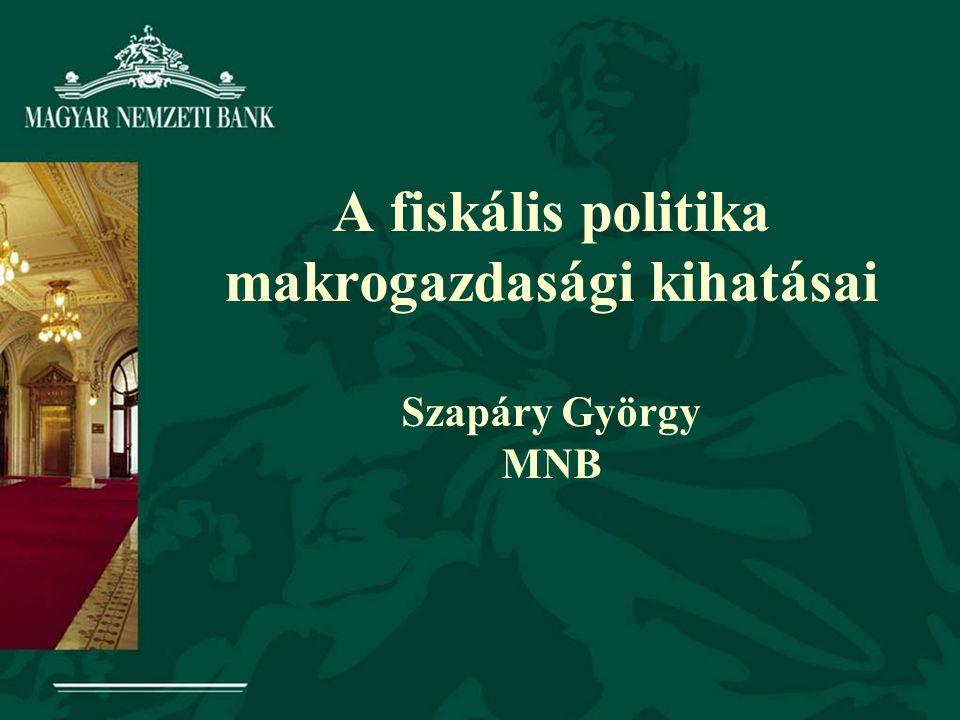 A fiskális politika makrogazdasági kihatásai Szapáry György MNB
