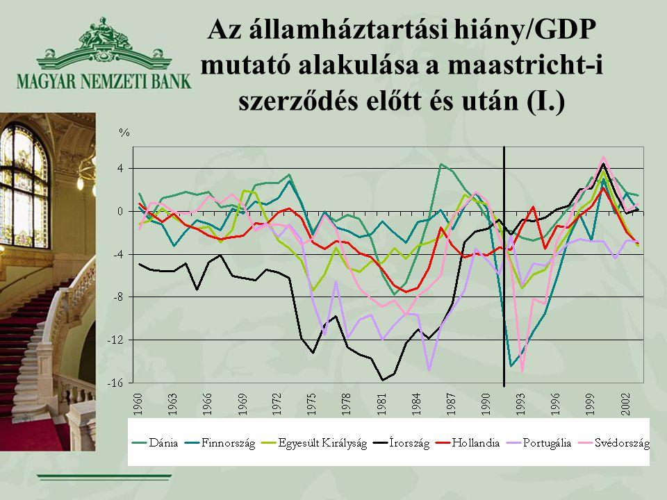 Az államháztartási hiány/GDP mutató alakulása a maastricht-i szerződés előtt és után (I.)