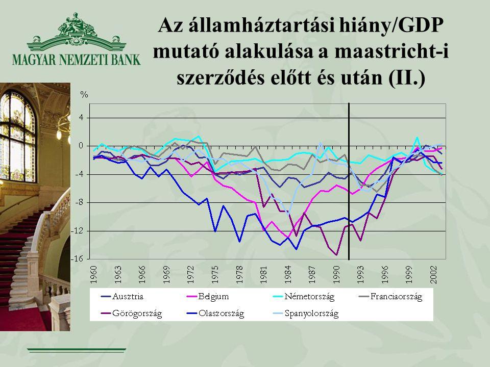 Az államháztartási hiány/GDP mutató alakulása a maastricht-i szerződés előtt és után (II.)
