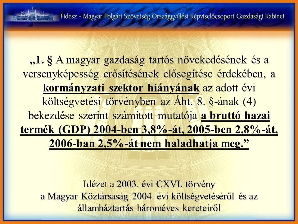 2003. évi CXVI. törvény a Magyar Köztársaság 2004.