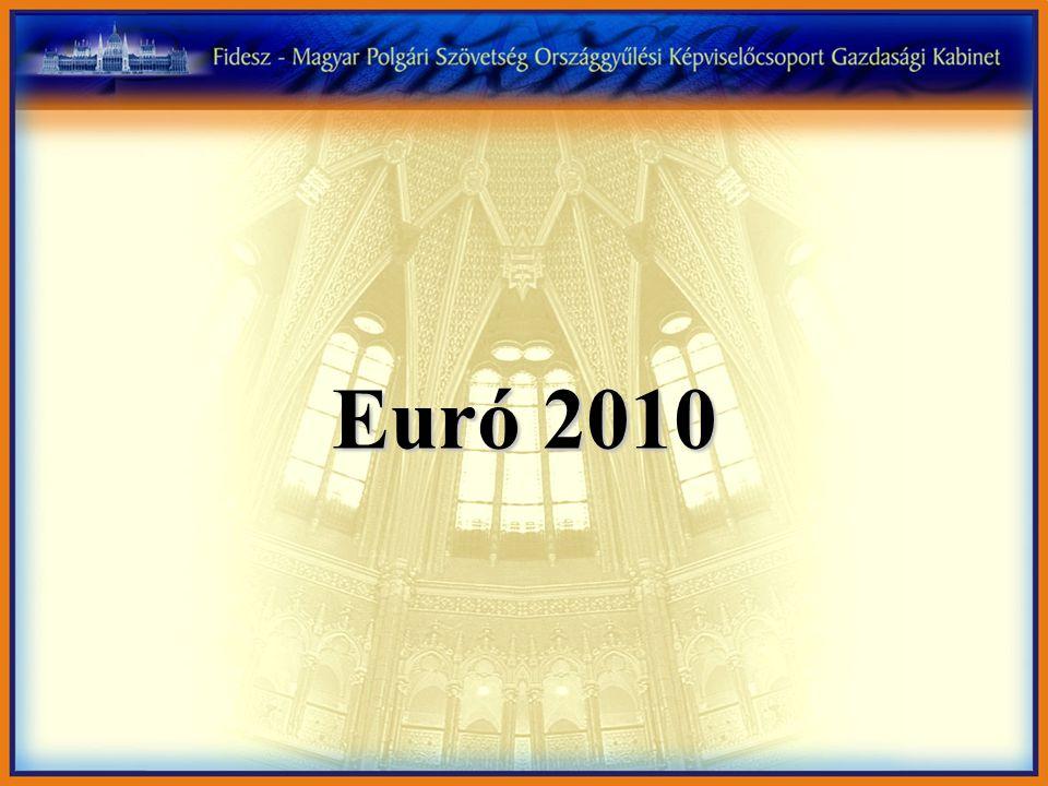 Euró 2010
