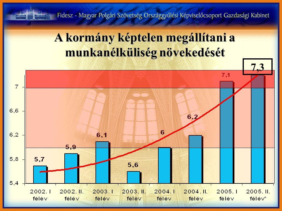 Magas az újraelosztás mértéke (Forrás: Konvergencia program)