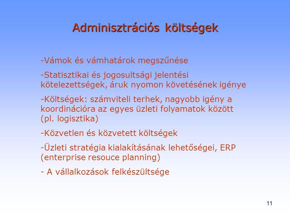 11 Adminisztrációs költségek -Vámok és vámhatárok megszűnése -Statisztikai és jogosultsági jelentési kötelezettségek, áruk nyomon követésének igénye -
