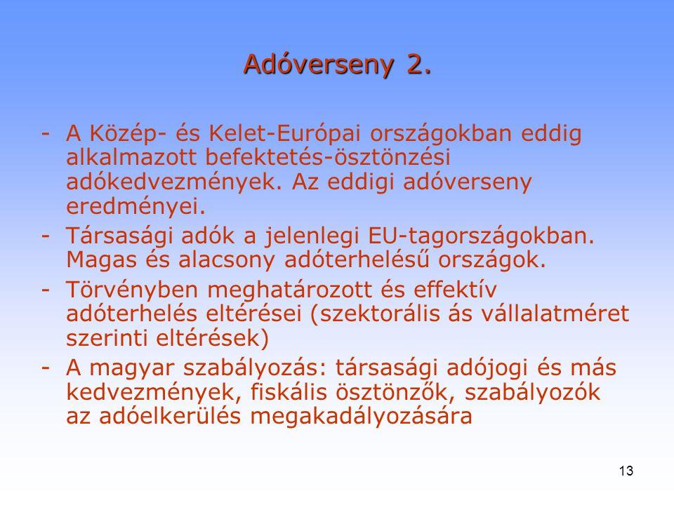 13 Adóverseny 2. -A Közép- és Kelet-Európai országokban eddig alkalmazott befektetés-ösztönzési adókedvezmények. Az eddigi adóverseny eredményei. -Tár