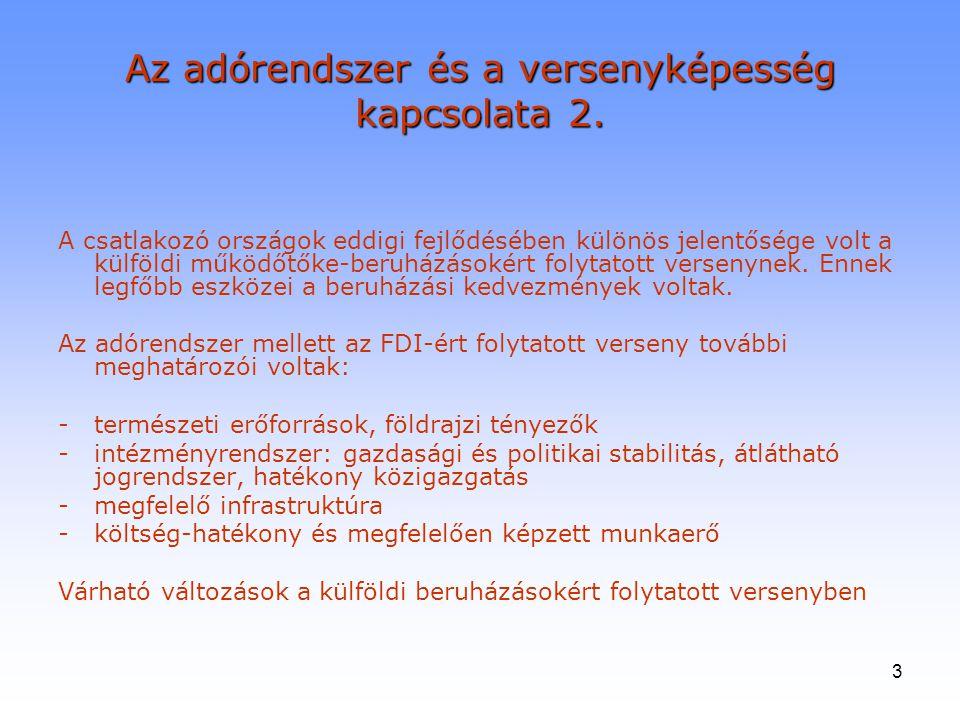 4 Magyar adórendszer és államháztartás: jelenlegi helyzet és kihívások -A magyar adórendszer jellemzői: adónemek és adóterhelés közép- és kelet-európai összehasonlításban (ld.