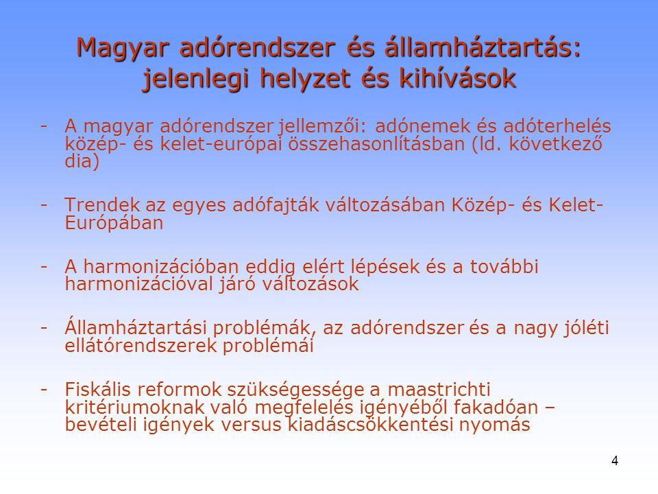 4 Magyar adórendszer és államháztartás: jelenlegi helyzet és kihívások -A magyar adórendszer jellemzői: adónemek és adóterhelés közép- és kelet-európa