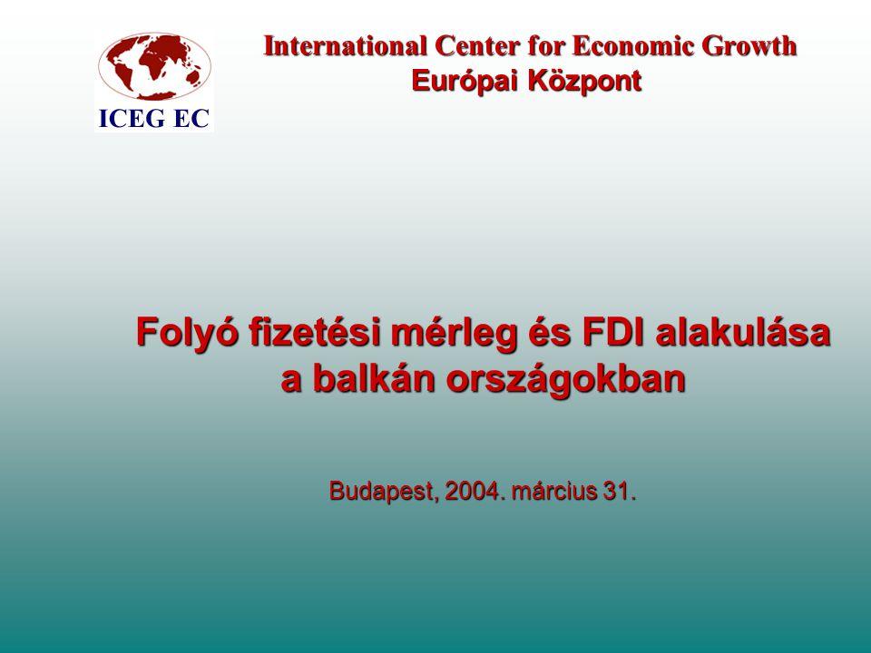 International Center for Economic Growth Európai Központ International Center for Economic Growth Európai Központ Folyó fizetési mérleg és FDI alakulása a balkán országokban Budapest, 2004.