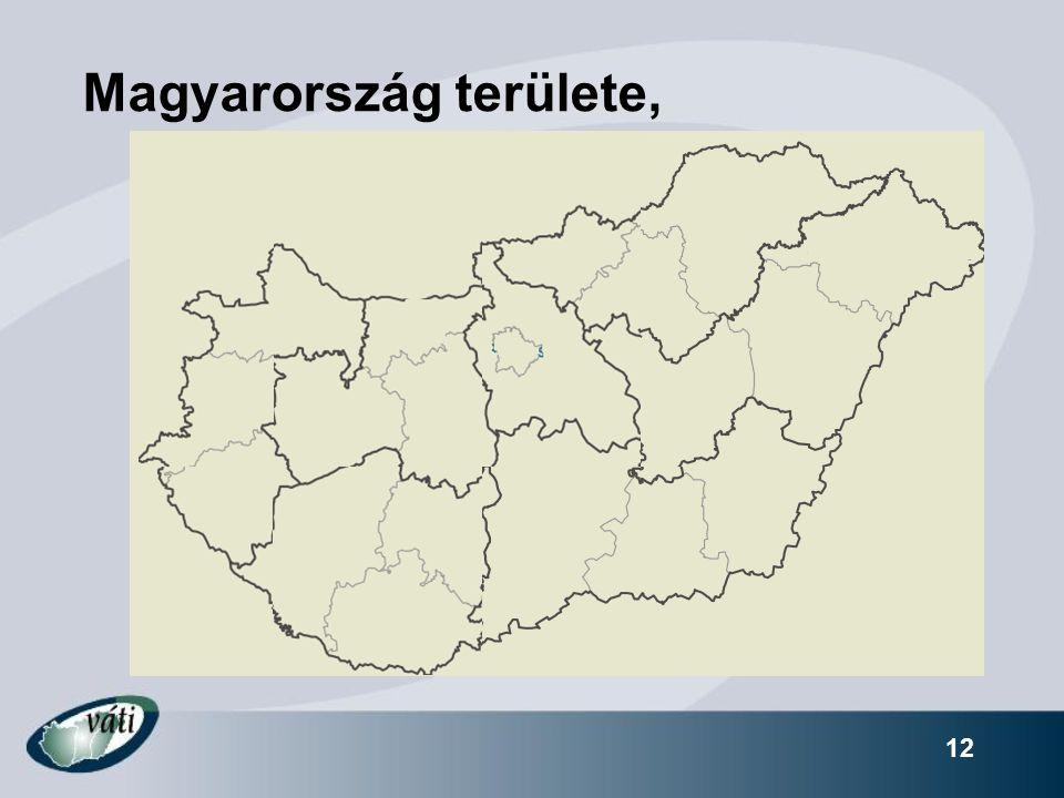 12 Magyarország területe,