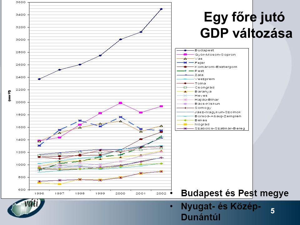 5 Egy főre jutó GDP változása Budapest és Pest megye Nyugat- és Közép- Dunántúl