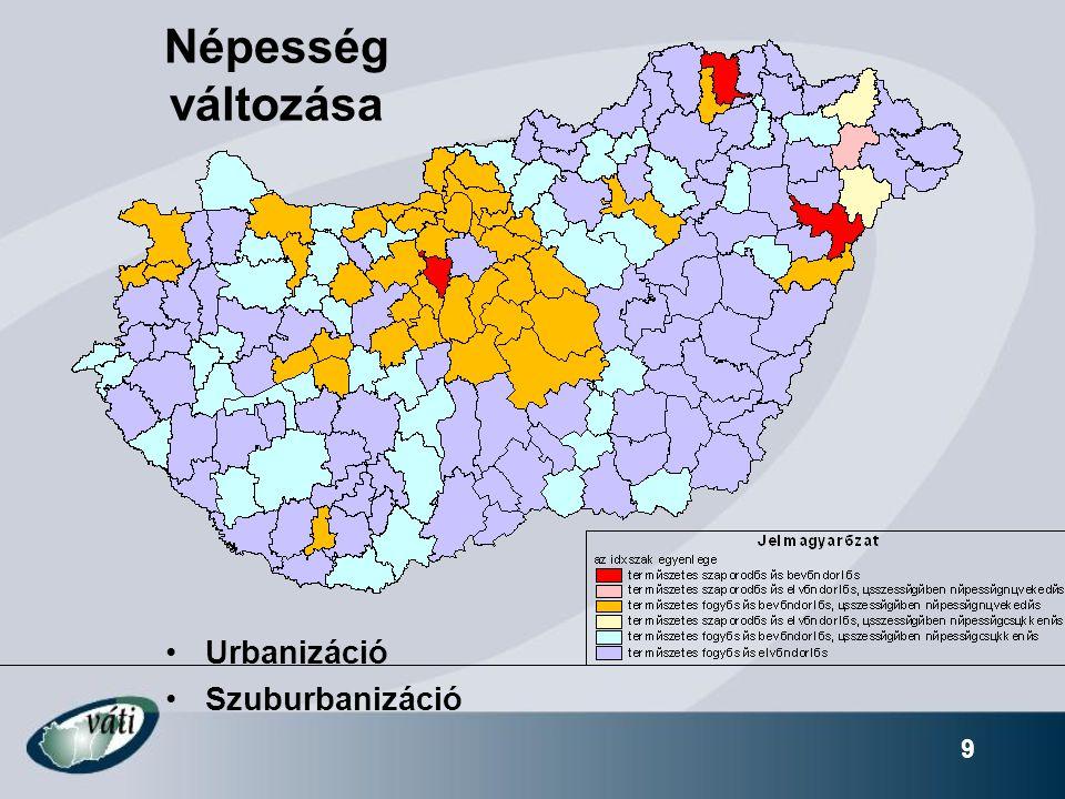 9 Népesség változása Urbanizáció Szuburbanizáció