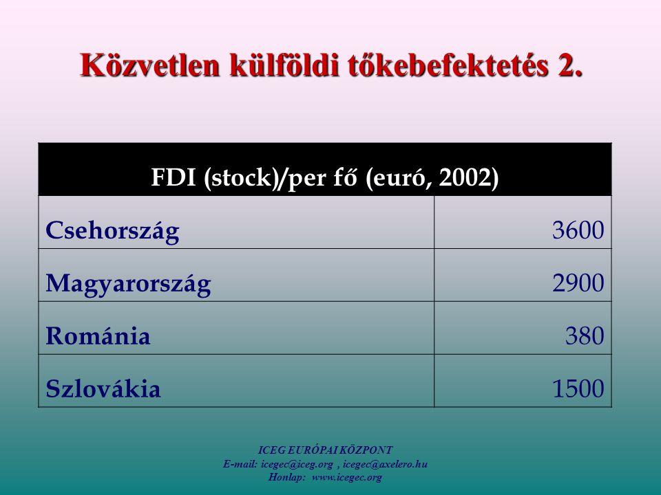 ICEG EURÓPAI KÖZPONT E-mail: icegec@iceg.org, icegec@axelero.hu Honlap: www.icegec.org Közvetlen külföldi tőkebefektetés 2.