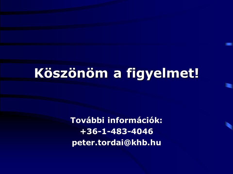 Köszönöm a figyelmet! További információk: +36-1-483-4046 peter.tordai@khb.hu