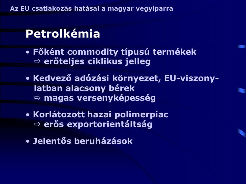Az EU csatlakozás hatásai a magyar vegyiparra Petrolkémia Főként commodity típusú termékek  erőteljes ciklikus jelleg Kedvező adózási környezet, EU-v
