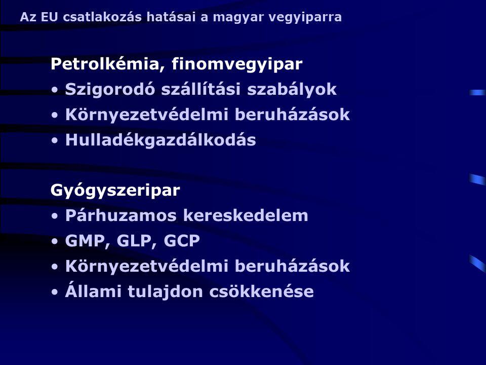 Az EU csatlakozás hatásai a magyar vegyiparra Petrolkémia, finomvegyipar Szigorodó szállítási szabályok Környezetvédelmi beruházások Hulladékgazdálkod