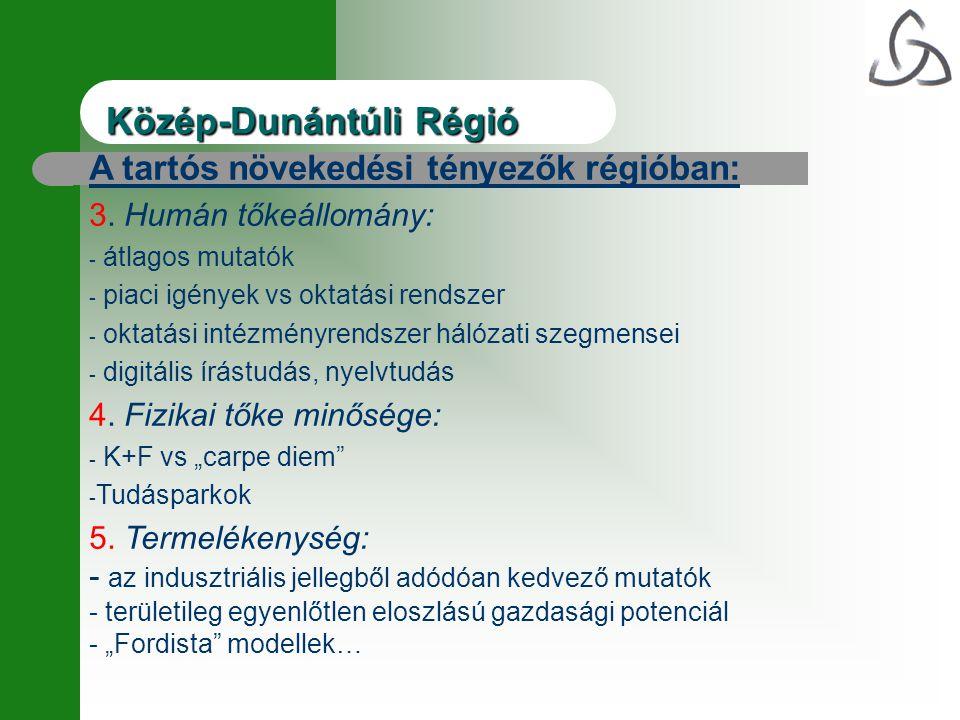Közép-DunántúliRégió Közép-Dunántúli Régió A tartós növekedési tényezők régióban: 3. Humán tőkeállomány: - átlagos mutatók - piaci igények vs oktatási