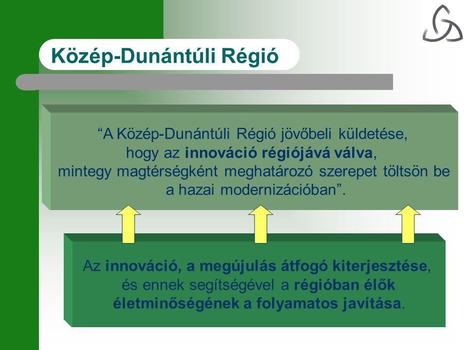 Közép-Dunántúli Régió A Közép-Dunántúli Régió jövőbeli küldetése, hogy az innováció régiójává válva, mintegy magtérségként meghatározó szerepet töltsön be a hazai modernizációban .