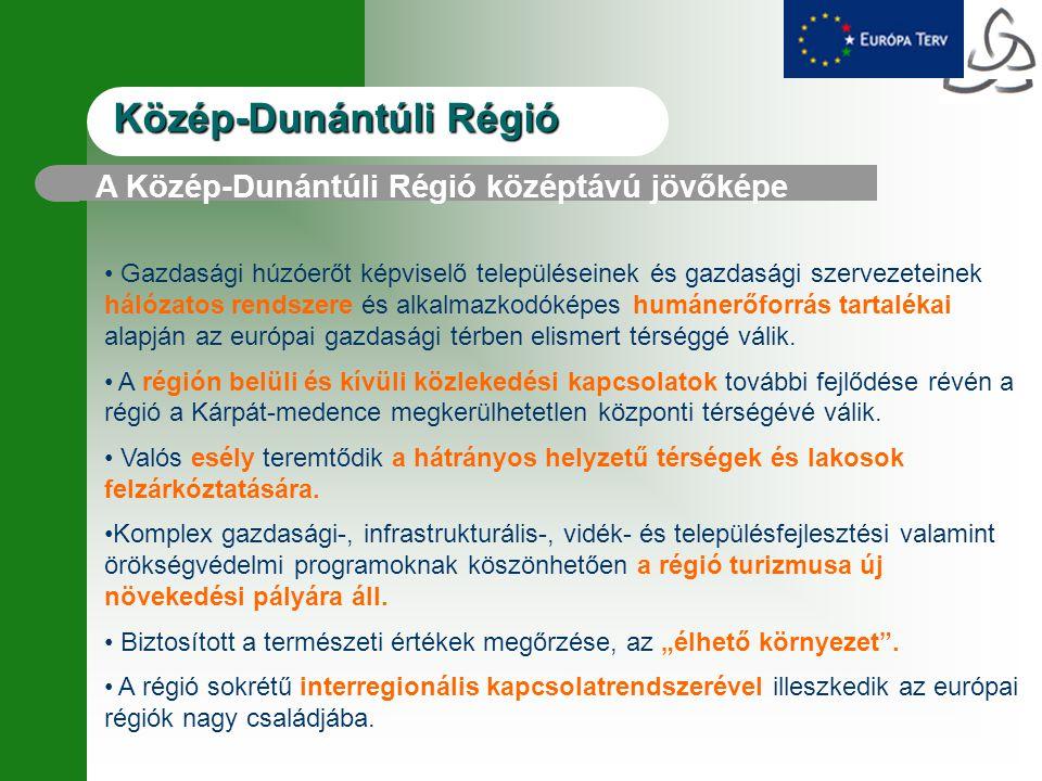 Gazdasági húzóerőt képviselő településeinek és gazdasági szervezeteinek hálózatos rendszere és alkalmazkodóképes humánerőforrás tartalékai alapján az európai gazdasági térben elismert térséggé válik.