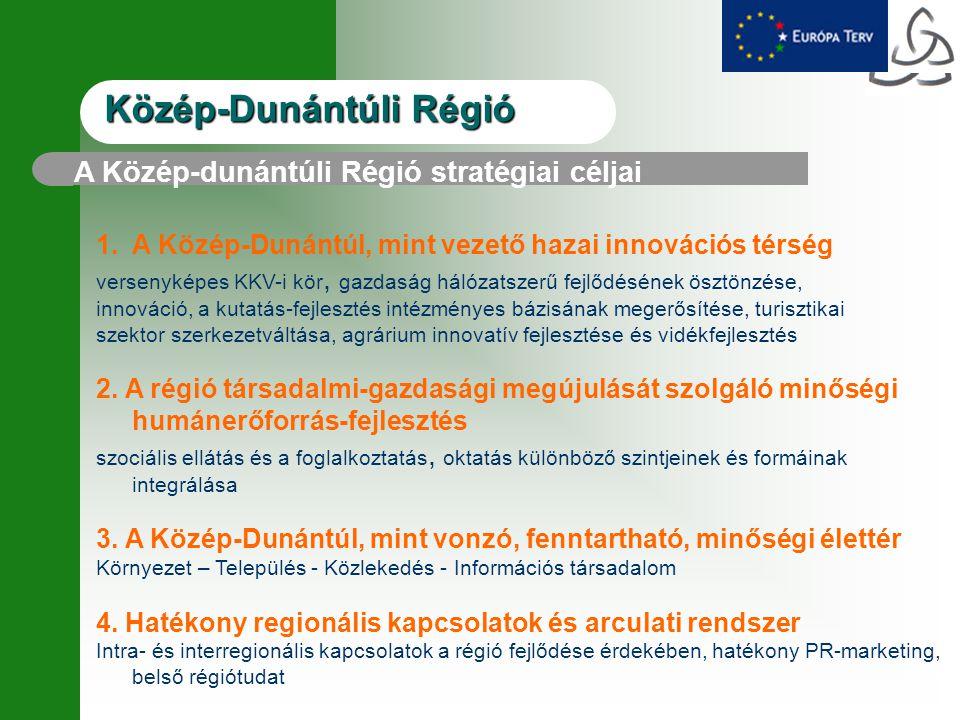A Közép-dunántúli Régió stratégiai céljai 1.A Közép-Dunántúl, mint vezető hazai innovációs térség versenyképes KKV-i kör, gazdaság hálózatszerű fejlődésének ösztönzése, innováció, a kutatás-fejlesztés intézményes bázisának megerősítése, turisztikai szektor szerkezetváltása, agrárium innovatív fejlesztése és vidékfejlesztés 2.