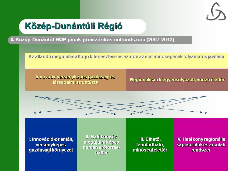 Az állandó megújulás átfogó kiterjesztése és ezúton az élet minőségének folyamatos javítása Innovatív, versenyképes gazdasági és társadalmi struktúrák Regionálisan kiegyensúlyozott, vonzó élettér I.
