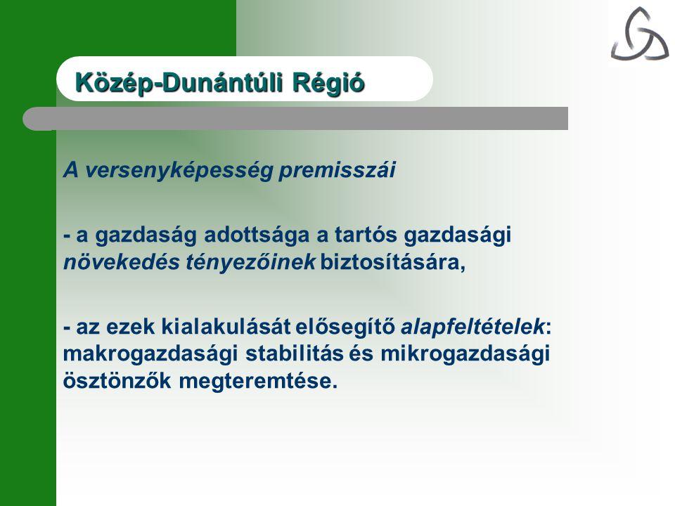 Közép-DunántúliRégió Közép-Dunántúli Régió AlapfeltételekTartós növekedési tényezők 1.