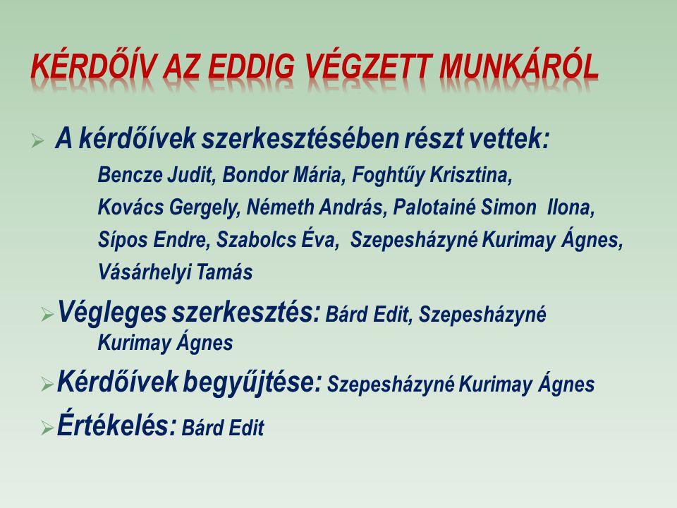  A kérdőívek szerkesztésében részt vettek: Bencze Judit, Bondor Mária, Foghtűy Krisztina, Kovács Gergely, Németh András, Palotainé Simon Ilona, Sípos