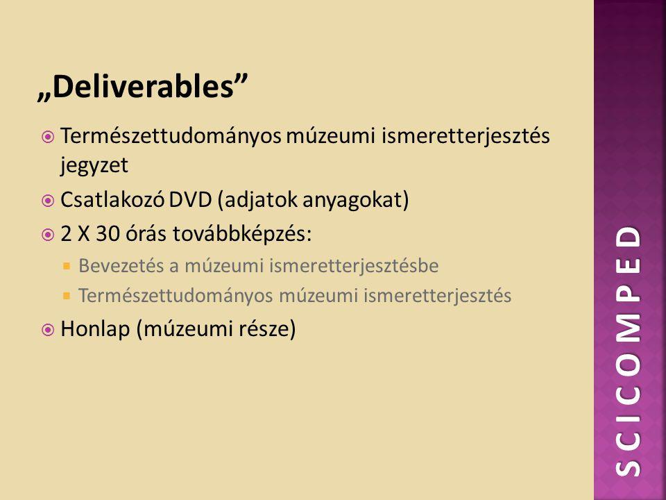  Természettudományos múzeumi ismeretterjesztés jegyzet  Csatlakozó DVD (adjatok anyagokat)  2 X 30 órás továbbképzés:  Bevezetés a múzeumi ismeretterjesztésbe  Természettudományos múzeumi ismeretterjesztés  Honlap (múzeumi része) S C I C O M P E D
