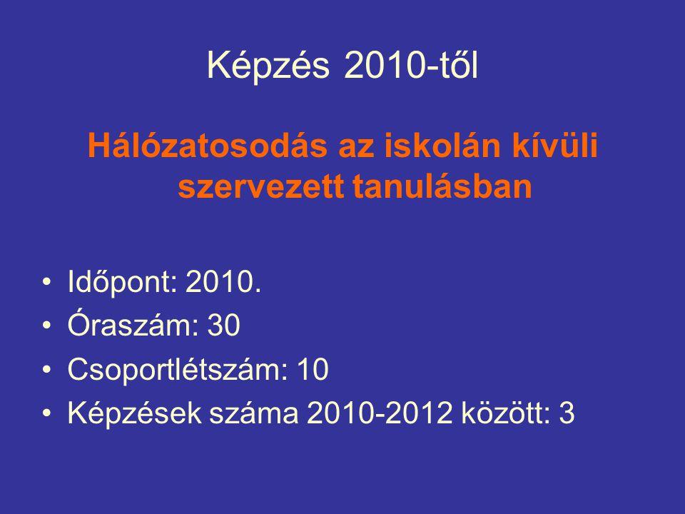 Képzés 2010-től Hálózatosodás az iskolán kívüli szervezett tanulásban Időpont: 2010.