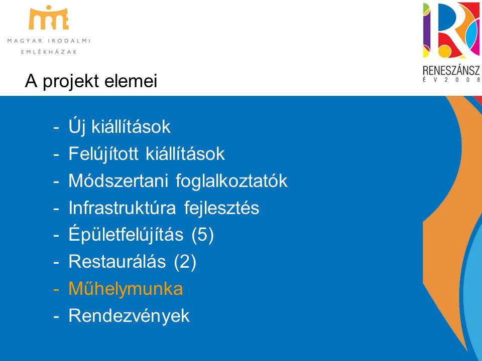 A projekt elemei -Új kiállítások -Felújított kiállítások -Módszertani foglalkoztatók -Infrastruktúra fejlesztés -Épületfelújítás (5) -Restaurálás (2)