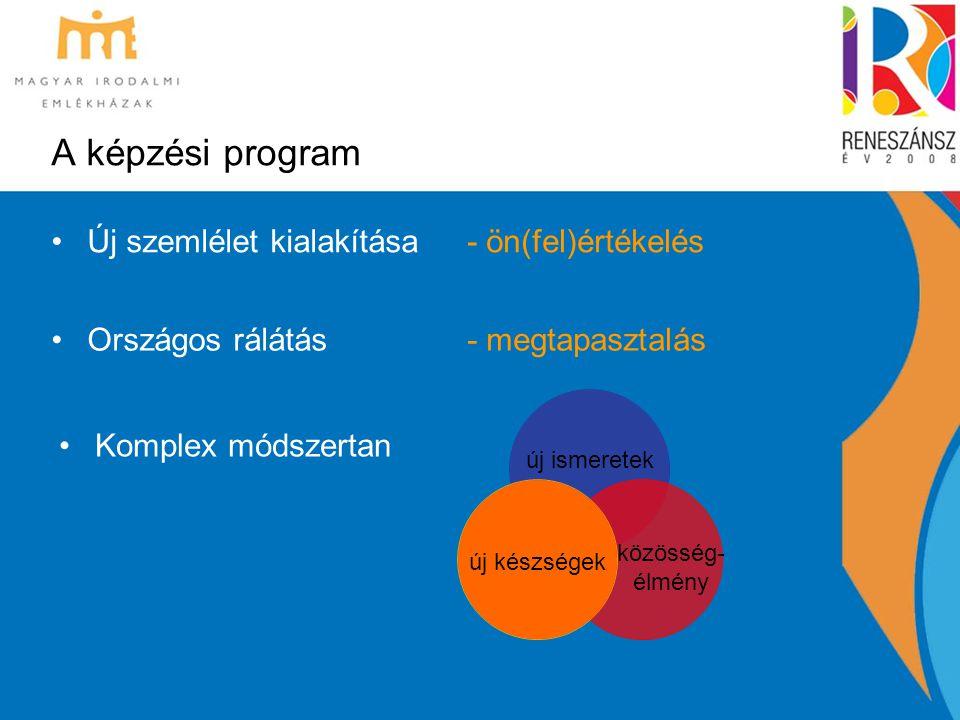 A képzési program Új szemlélet kialakítása- ön(fel)értékelés Országos rálátás Komplex módszertan új ismeretek közösség- élmény új készségek - megtapas