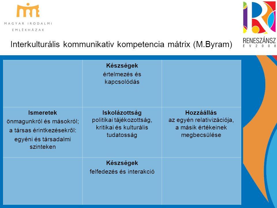 Készségek értelmezés és kapcsolódás Ismeretek önmagunkról és másokról; a társas érintkezésekről: egyéni és társadalmi szinteken Iskolázottság politikai tájékozottság, kritikai és kulturális tudatosság Hozzáállás az egyén relativizációja, a másik értékeinek megbecsülése Készségek felfedezés és interakció Interkulturális kommunikativ kompetencia mátrix (M.Byram)