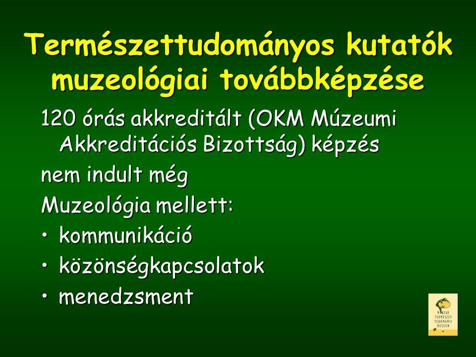 Természettudományos kutatók muzeológiai továbbképzése 120 órás akkreditált (OKM Múzeumi Akkreditációs Bizottság) képzés nem indult még Muzeológia mell