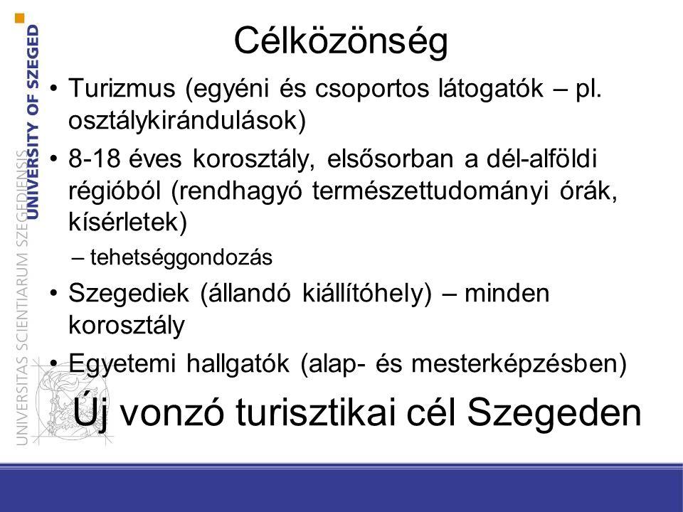 Célközönség Turizmus (egyéni és csoportos látogatók – pl.