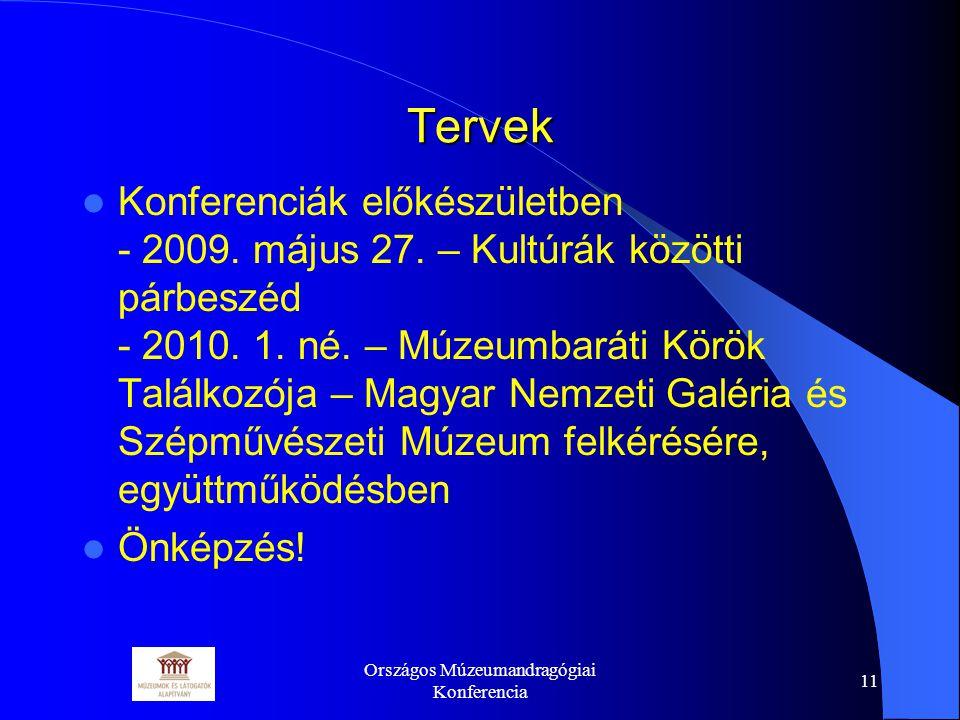 Országos Múzeumandragógiai Konferencia 11 Tervek Konferenciák előkészületben - 2009.