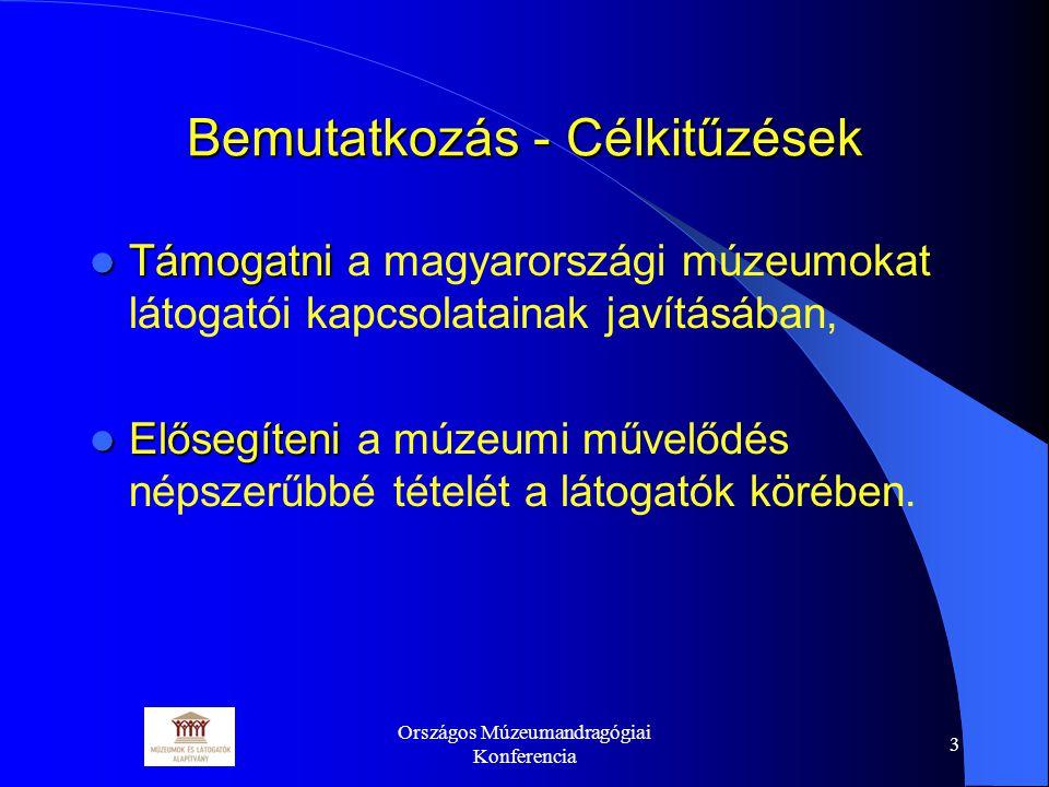Országos Múzeumandragógiai Konferencia 3 Bemutatkozás - Célkitűzések Támogatni Támogatni a magyarországi múzeumokat látogatói kapcsolatainak javításában, Elősegíteni Elősegíteni a múzeumi művelődés népszerűbbé tételét a látogatók körében.