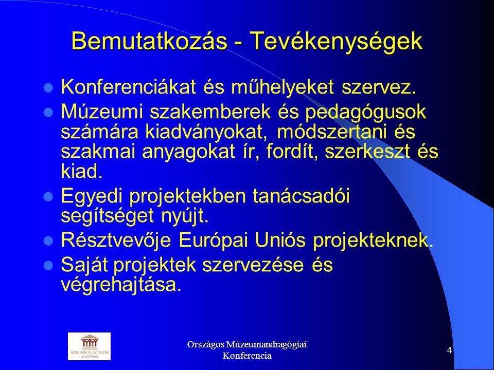 Országos Múzeumandragógiai Konferencia 5 Tevékenységek – Európai Uniós Projektek Több szem…avagy a múzeumok társadalmi szerepvállalása MUSLI – Museum Literacy Map for ID – A múzeumok, mint a kultúrák közötti párbeszéd helyszínei – kísérleti projektek koordinálása