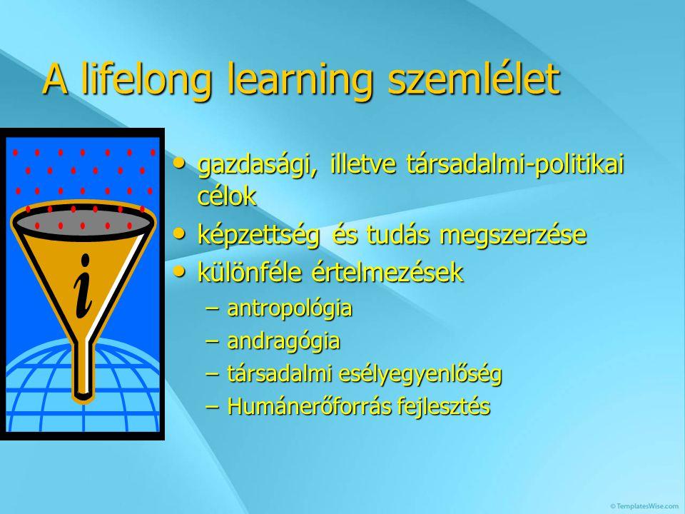 A lifelong learning szemlélet gazdasági, illetve társadalmi-politikai célok gazdasági, illetve társadalmi-politikai célok képzettség és tudás megszerzése képzettség és tudás megszerzése különféle értelmezések különféle értelmezések –antropológia –andragógia –társadalmi esélyegyenlőség –Humánerőforrás fejlesztés