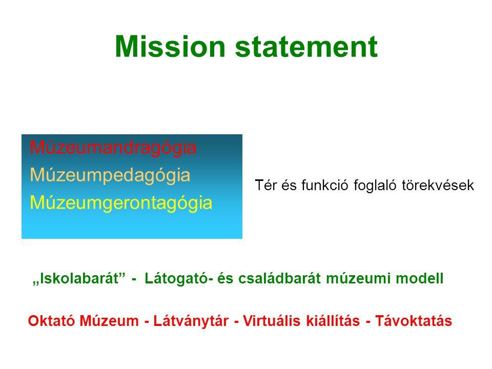 """Mission statement Múzeumandragógia Múzeumpedagógia Múzeumgerontagógia Tér és funkció foglaló törekvések """"Iskolabarát"""" - Látogató- és családbarát múzeu"""