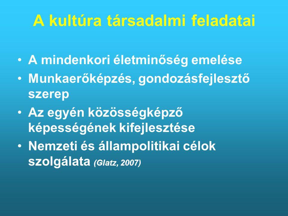 Rendszer(t)váltó muzeológiai filozófiák – Múzeumandragógiai stratégia  Legitim-illegitim múzeumandragógia!!?.